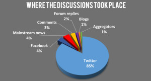 Oscar-Pistorius-social-media-discussions